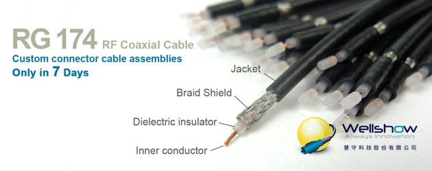 What's RF Coaxial Cable