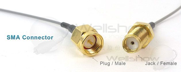 What is an SMA Connector?